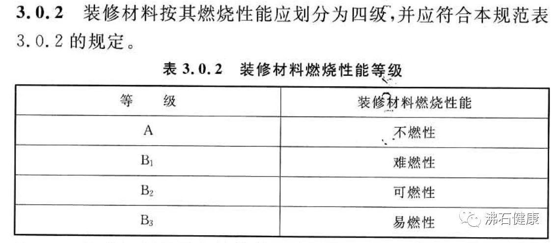 《建筑內部裝修設計防火規范》,木蘭清A級防火最佳